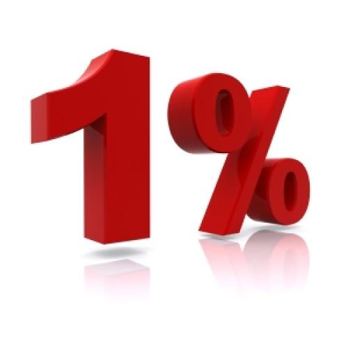 Rośnie kwota przekazywana organizacjom pożytku publicznego w ramach 1 proc